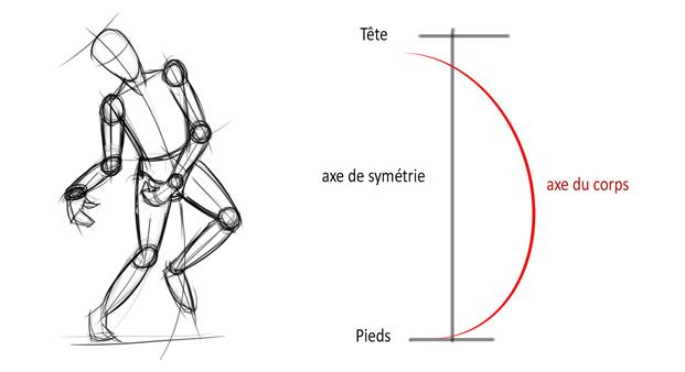 apprendre-dessiner-personnage-mouvement-simple