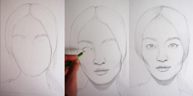 COMMENT DESSINER UN VISAGE AVANT DE LE PEINDRE À L'AQUARELLE ?   Apprendre  à dessiner avec Dessin Création