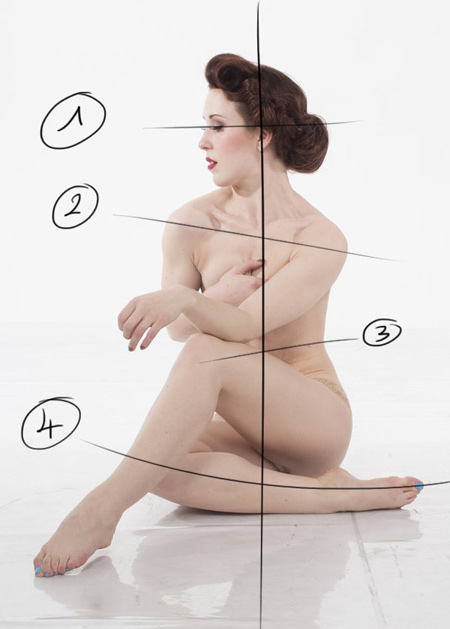 les principaux axes pour dessiner le corps humain