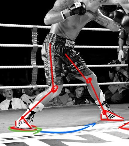 Etude pour dessiner les pieds d'un sportif en mouvement