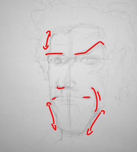 trouver les signes distinctifs du modèle quand on dessine un visage