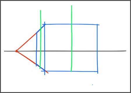 Dessiner et mesurer la hauteur du toit d'une maison en perspective