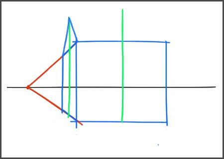 dessiner le toit d'une maison en perspective avec une méthode simple