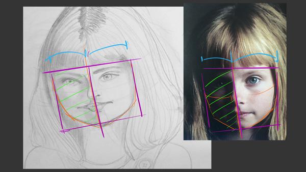 Erreur de perspective et de proportion en dessinant un visage de petite fille.